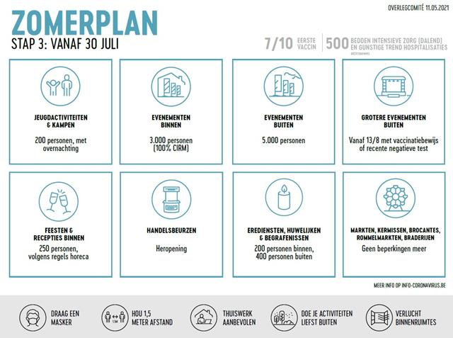 Zomerplan_Stap3_vanaf 30 juli
