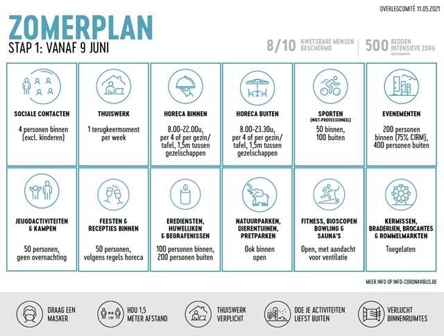 Zomerplan_Stap1_vanaf 9 juni